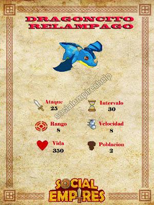 imagen del dragoncito relampago y sus caracteristicas