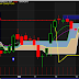 ITC AND DLF BUY SIGNAL ON MONEY99 EOD SYSTEM FOR  07 APRIL 2015