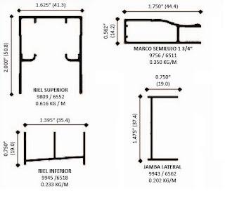 Aceros murillo usos de los perfiles de aluminio for Perfiles de aluminio catalogo
