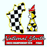 National Youth Chess Championship 2019