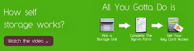 How Self Storage Works Image