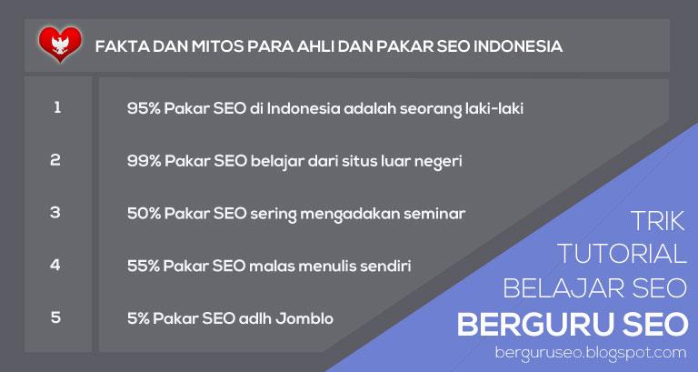 Ahli SEO dan Pakar SEO Indonesia