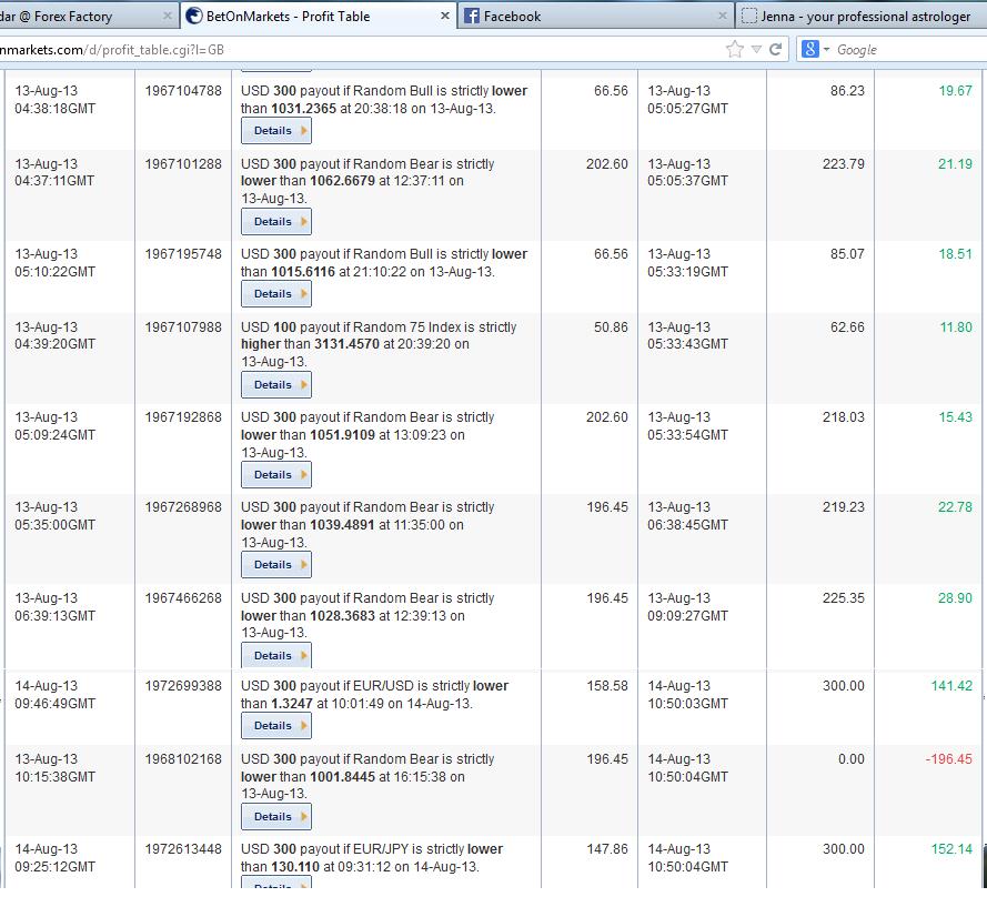 Binary options trading 2013