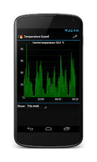 android battery temperature warning
