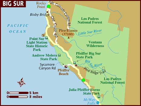 Big Sur Ecosystem Overview