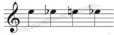 14 Tutorial Aprender a Improvisar Capítulo 8 Ejemplo de Semitono descendente musical