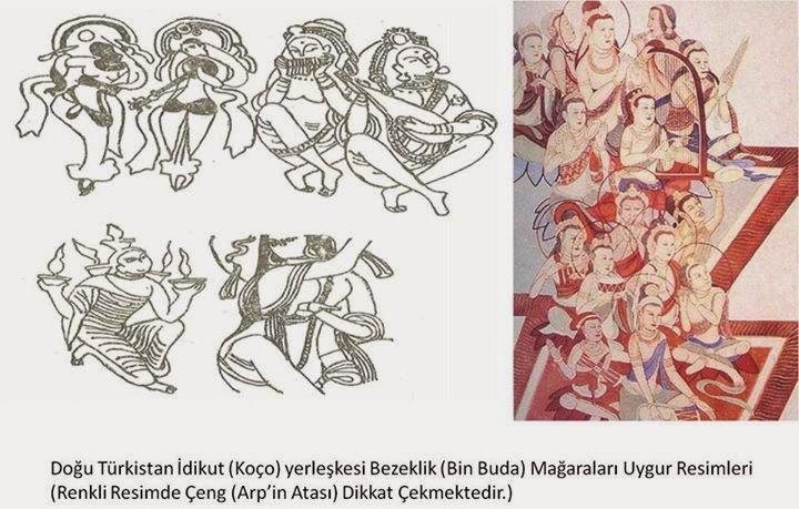 Doğu Türkistan İdikut (Koço) yerleşkesi Bezeklik (Bin Buda) Mağaraları Uygur Resimleri
