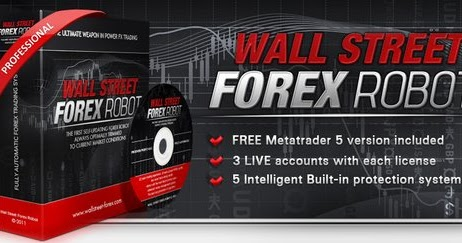 Wall street brokers forex