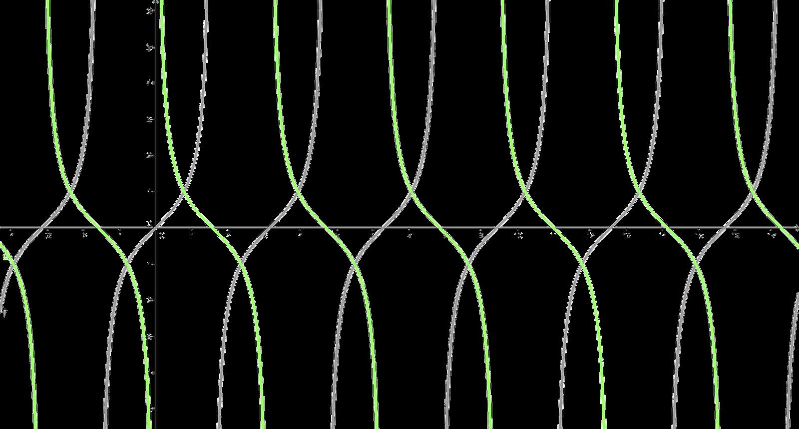 Elizabeth wamba tri ngulos circunscritos d for Exterior tangente y secante