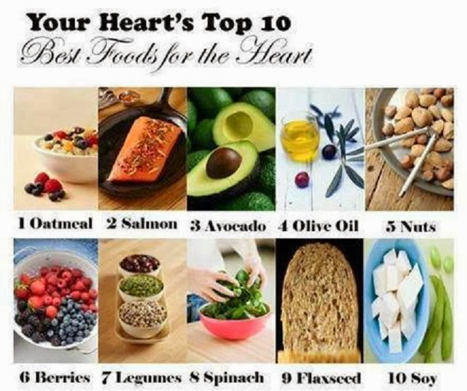 Amazing World Top 10 Best Foods For Your Heart