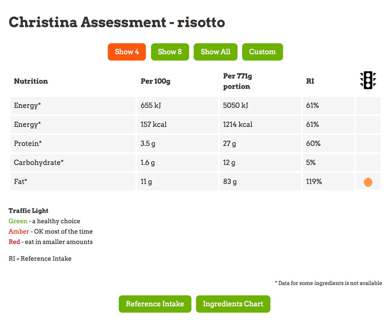 food technology assessment Assessing without levels in ks3: tracking progress and assessment pack the design and technology association (data) have established a framework of progression which can be used for tracking progress and assessment throughout ks3.