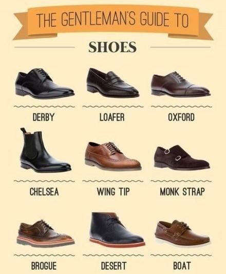 Перевод слова shoes с английского