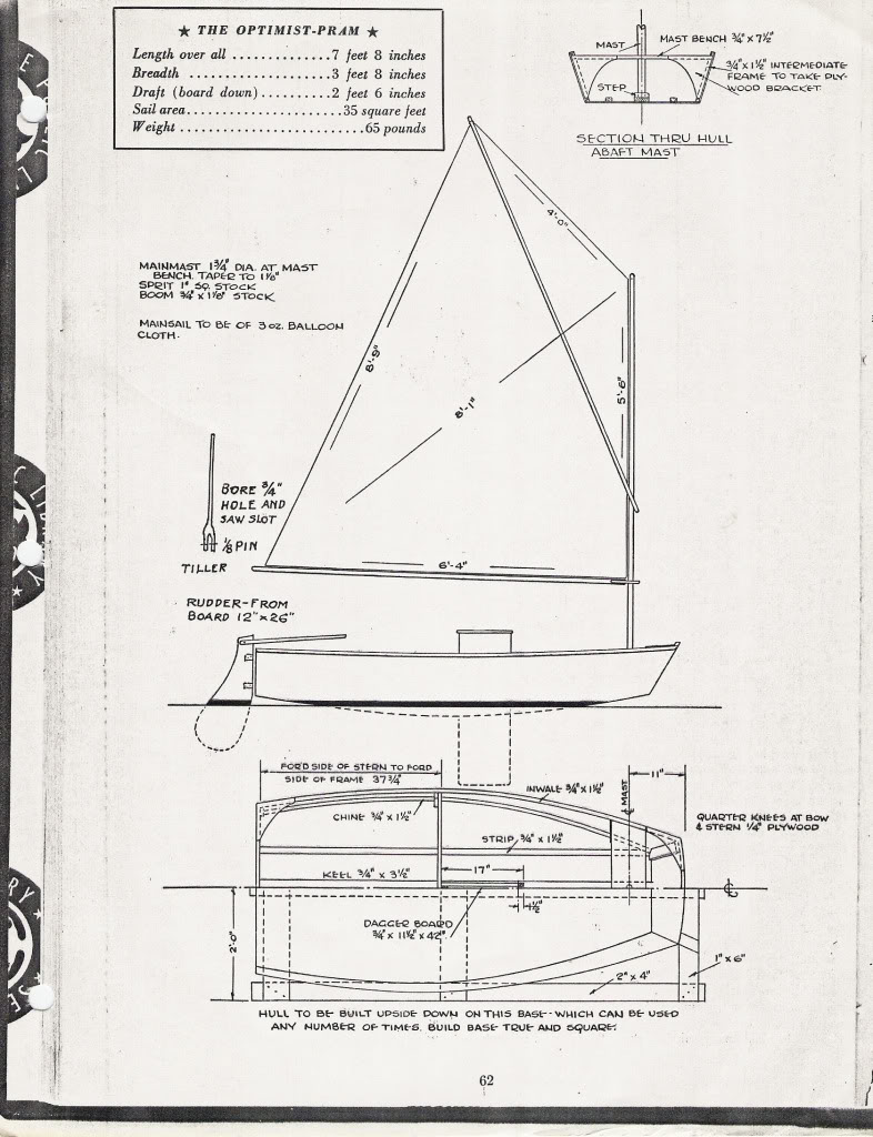 Pram dinghy plans free ~ Favorite Plans