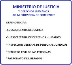 Dependencias del Ministerio