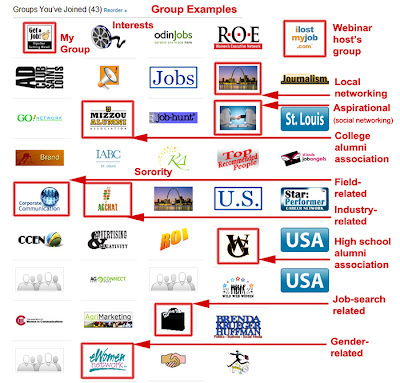types of LinkedIn groups, join up to 50 LinkedIn groups, making the most of LinkedIn groups for job search,