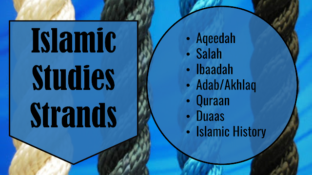Islamic Studies Strands