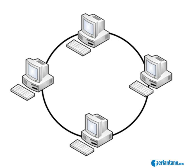 Pengertian dan Jenis-jenis Topologi Jaringan - Feriantnao.com