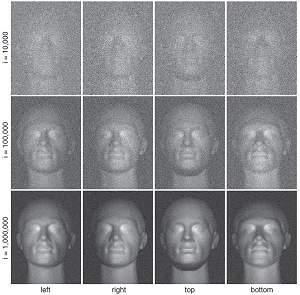 Imagens 3D feitas com detectores de pixel único