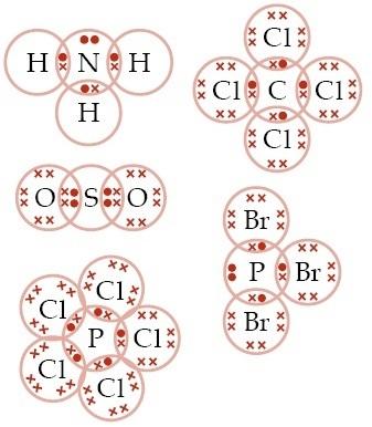 Suatu senyawa mengikuti aturan oktet (kaidah oktet) jika atom pusatnya