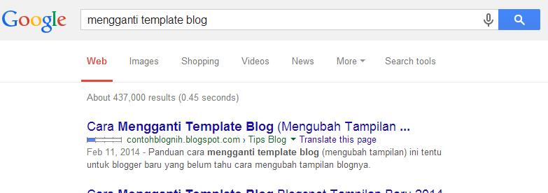 Tanggal dan Hari di Posting Blog