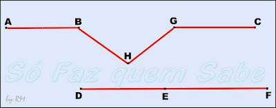 Poligonal e não poligonal