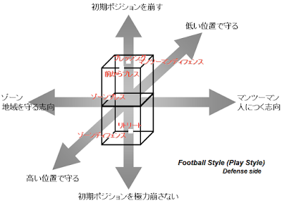 footballstyle-DefenseSide