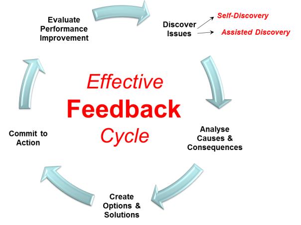 negative thinking essay