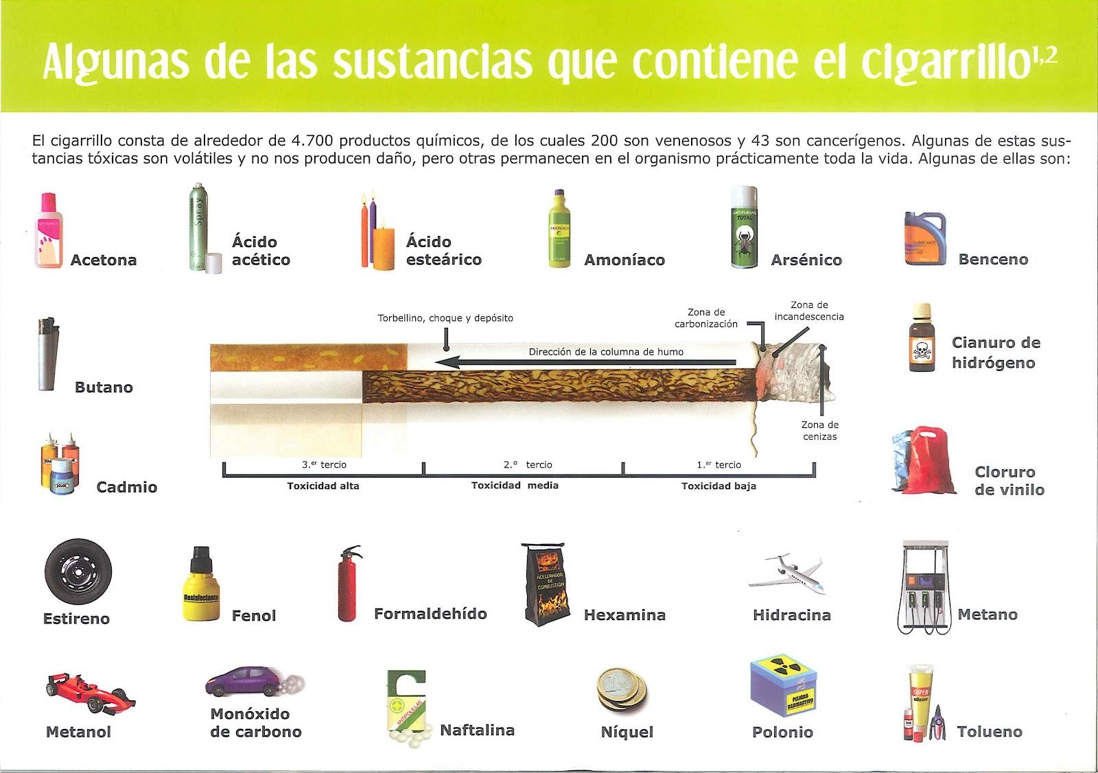 fumar charla grande en Orense