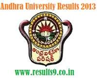 Andhra University LLB II Semester May 2013 Results