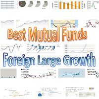 Best Foreign Large Growth Mutual Funds image