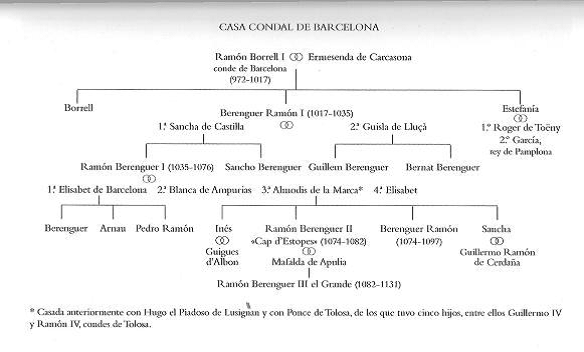 Opiniones de casa condal de barcelona - Qcasa opiniones ...