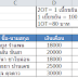 สูตร Excel หาเงินเดือน OT เบี้ยขยัน อย่างง่าย