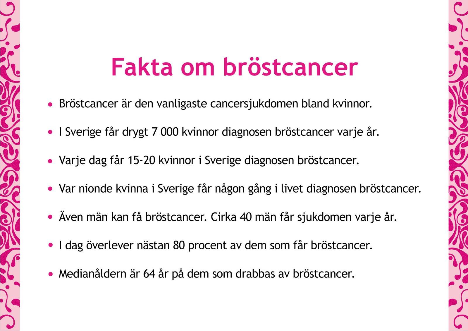 hur vet man om man har bröstcancer
