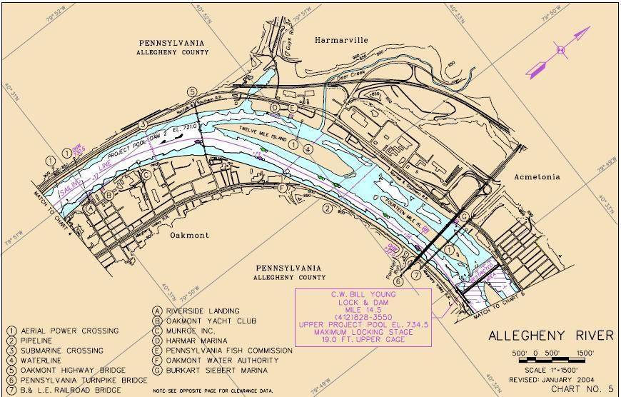 Navigating The Finite High Water At The Hulton Bridge