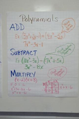 AlgebraS Friend Anchor Charts