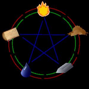 5 элементов китайского зодиака
