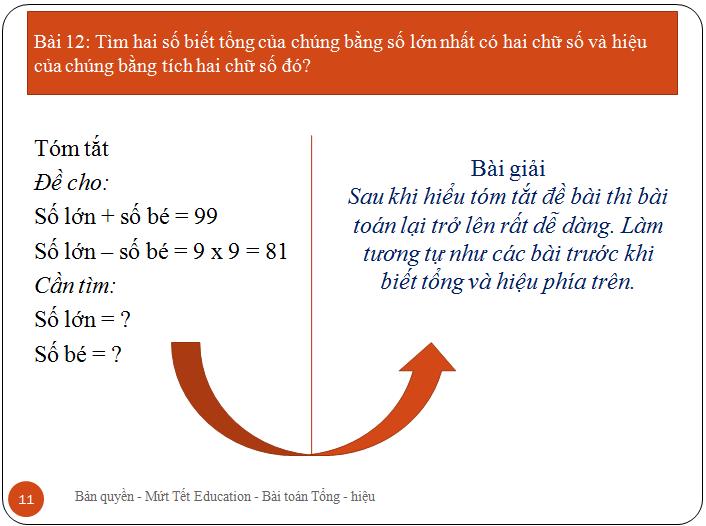 Bài toán tìm hai số khi biết tổng.hiệu(11)