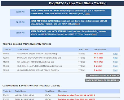 LIVE Train Delay Status Checking Online now So easy