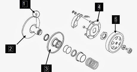 Image Result For Transmisi Otomatis Adalaha
