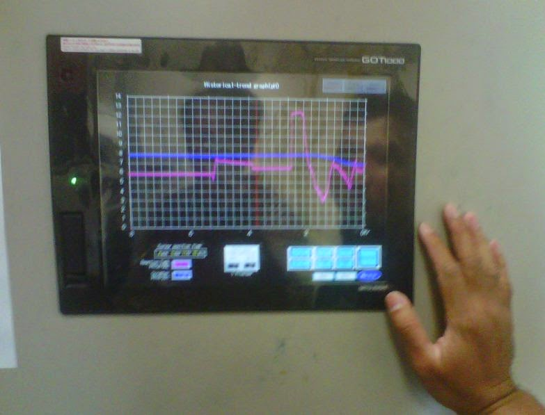 Touch Screen Panel by Fujikasui