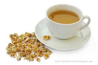 fennel_tea_fruits-vegetables-benefits.blogspot.com(benefits_of_drinking_fennel_tea)