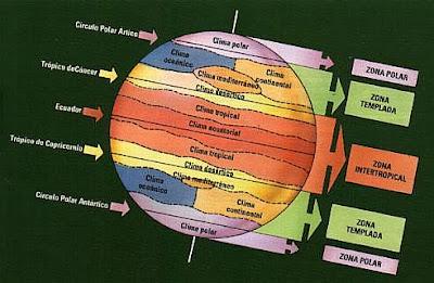 Representación de las zonas térmicas y sus climas