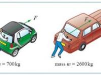 Bunyi Hukum Newton Lengkap I, II, III