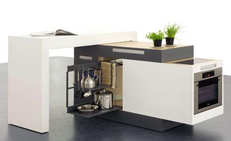 Dapur 1 Meter Persegi
