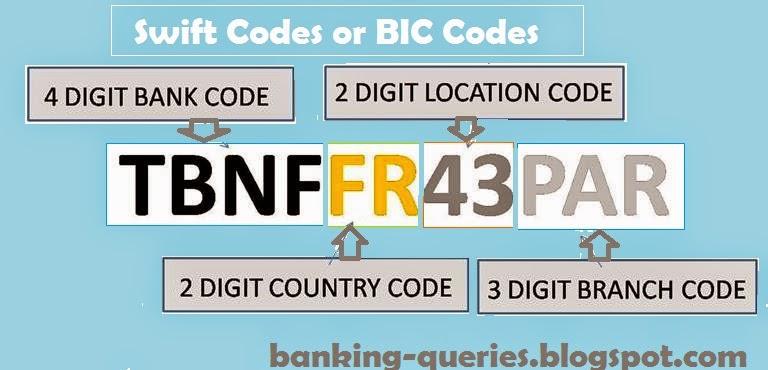 philippine national bank pnb swift code