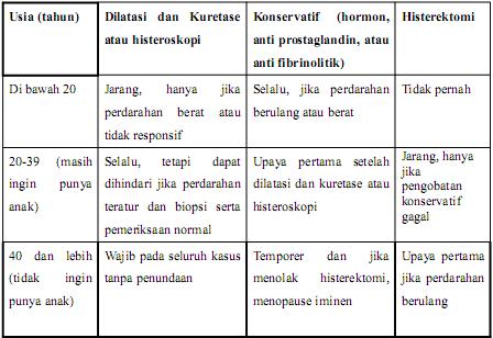 Jurnal Doc : pdf etiologi penyakit