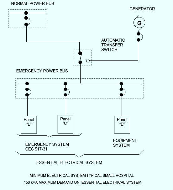 electrical drawing for hospital ireleast info the electrical distribution systems for hospitals part two wiring electric