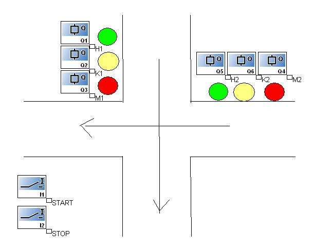 Bagirgiono abdil ber diagram waktu pergerakanpergantian lampu 3 program plc dalam ccuart Images