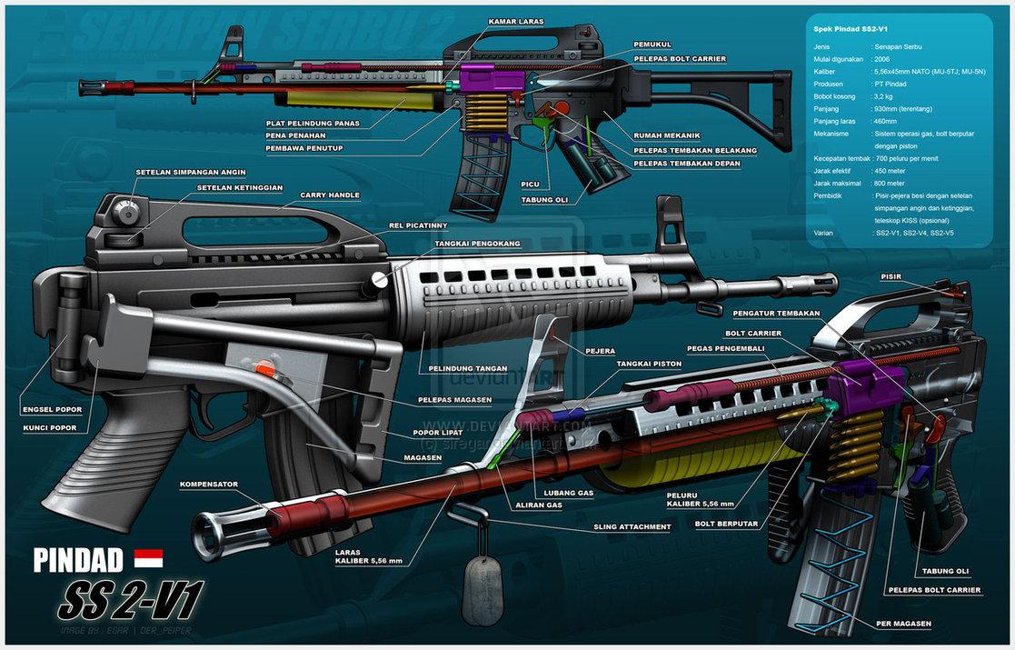 macam pertahanan pertahanan militer pertahanan non militer