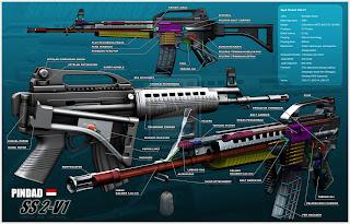 senjata indonesia